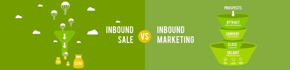 What is Inbound Sales? And v/s Inbound Marketing!