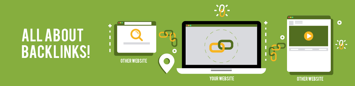 All About Backlinks!